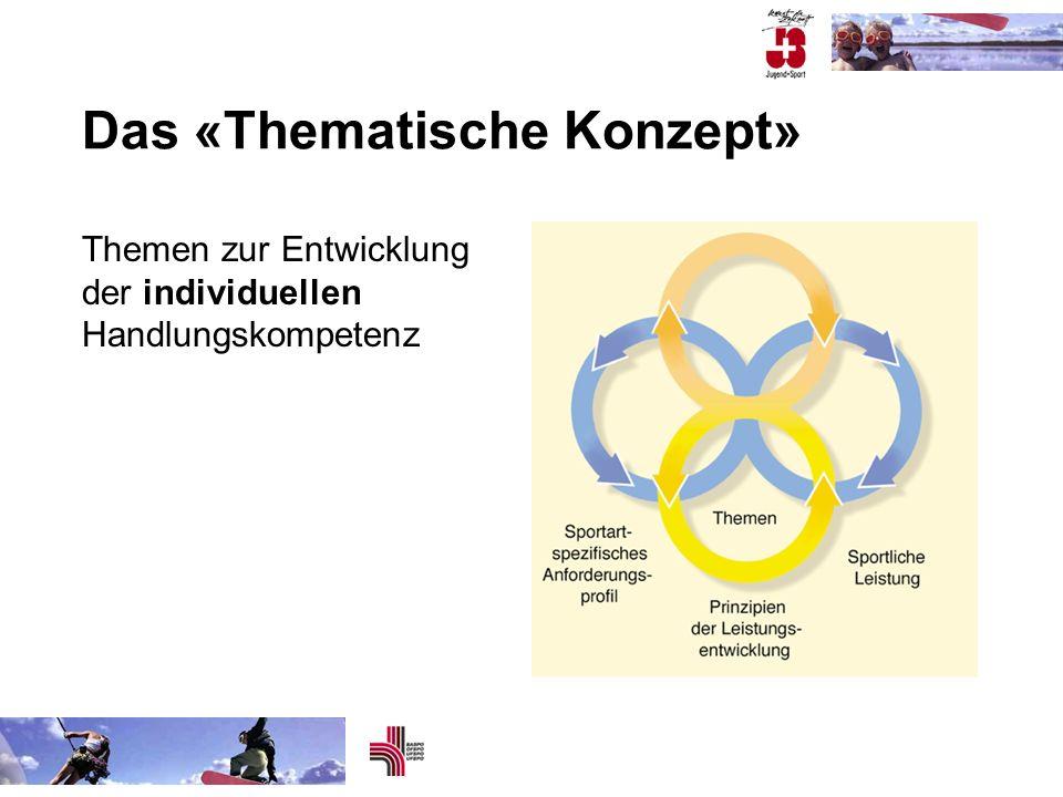 Das «Thematische Konzept» Themen zur Entwicklung der individuellen Handlungskompetenz