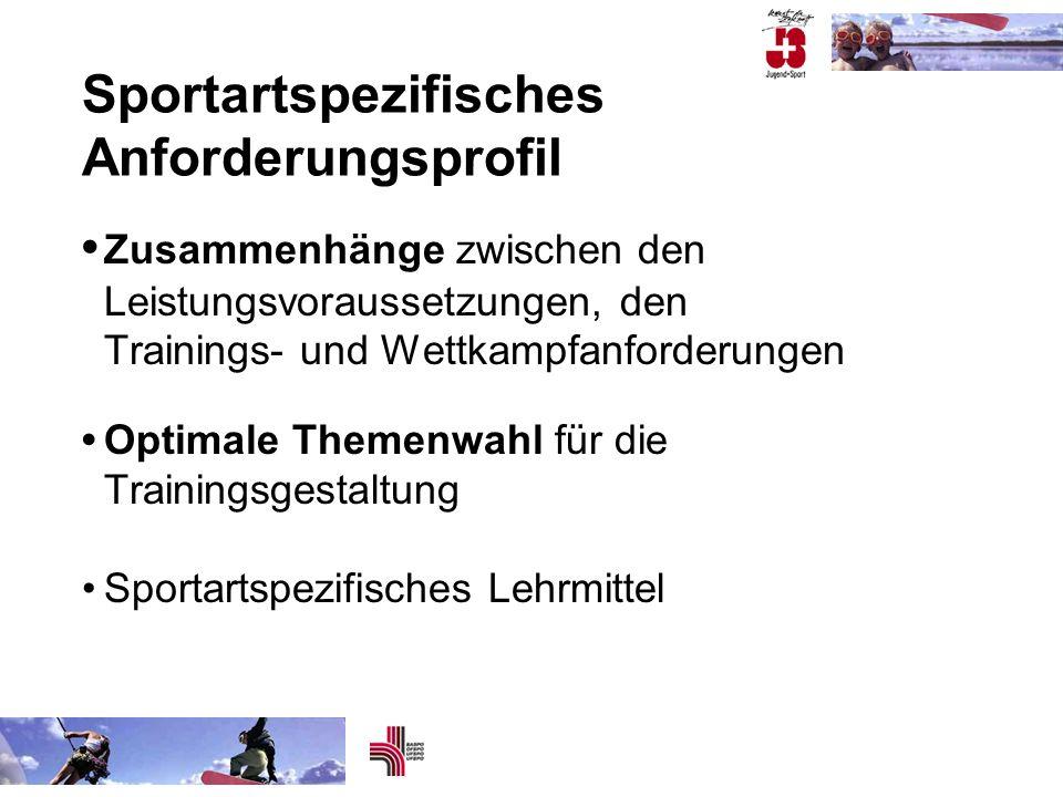 Sportartspezifisches Anforderungsprofil Zusammenhänge zwischen den Leistungsvoraussetzungen, den Trainings- und Wettkampfanforderungen Optimale Themen