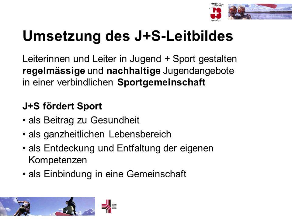 Umsetzung des J+S-Leitbildes J+S fördert Sport als Beitrag zu Gesundheit als ganzheitlichen Lebensbereich als Entdeckung und Entfaltung der eigenen Ko