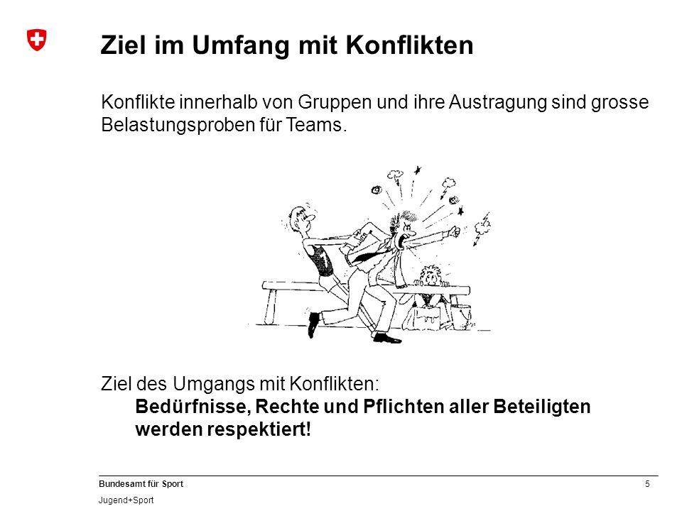 6 Bundesamt für Sport Jugend+Sport Ein Konflikt soll möglichst schnell und spurlos verschwinden… Wunsch:
