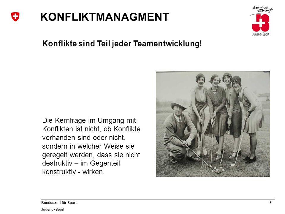 9 Bundesamt für Sport Jugend+Sport KONFLIKTMANAGMENT Dreistufige Konfliktlösung 1.Informieren Verteilung und Einsatz von Informationen Was war wirklich los.