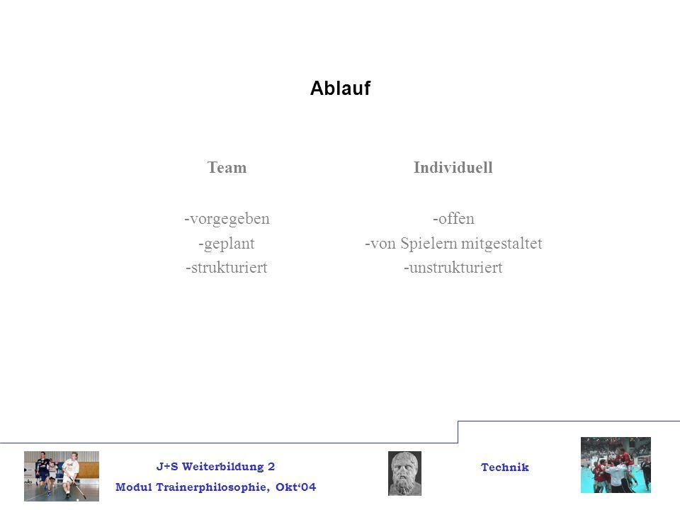 J+S Weiterbildung 2 Modul Trainerphilosophie, Okt04 Technik Ablauf TeamIndividuell -vorgegeben -geplant -strukturiert -offen -von Spielern mitgestaltet -unstrukturiert
