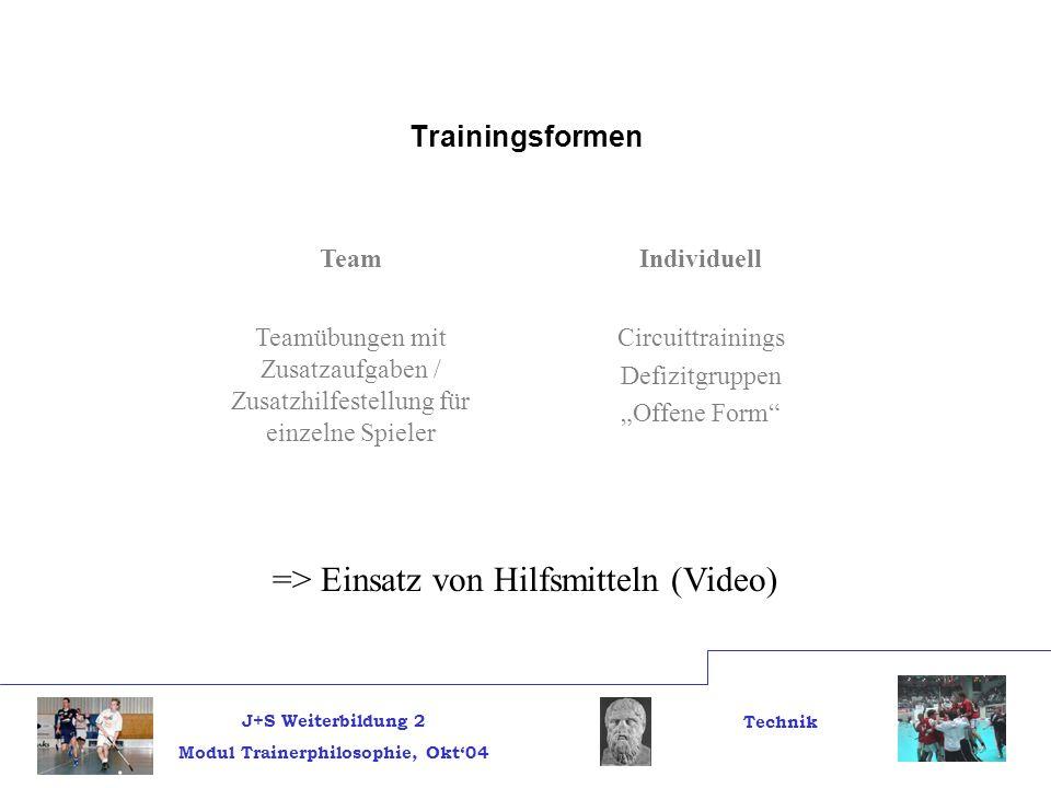 J+S Weiterbildung 2 Modul Trainerphilosophie, Okt04 Technik Trainingsformen TeamIndividuell Teamübungen mit Zusatzaufgaben / Zusatzhilfestellung für einzelne Spieler Circuittrainings Defizitgruppen Offene Form => Einsatz von Hilfsmitteln (Video)