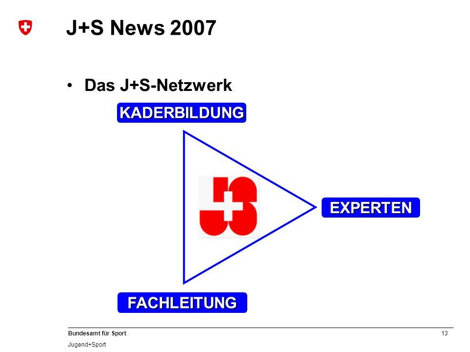 13 Bundesamt für Sport Jugend+Sport J+S News 2007 Das J+S-Netzwerk EXPERTEN KADERBILDUNG FACHLEITUNG