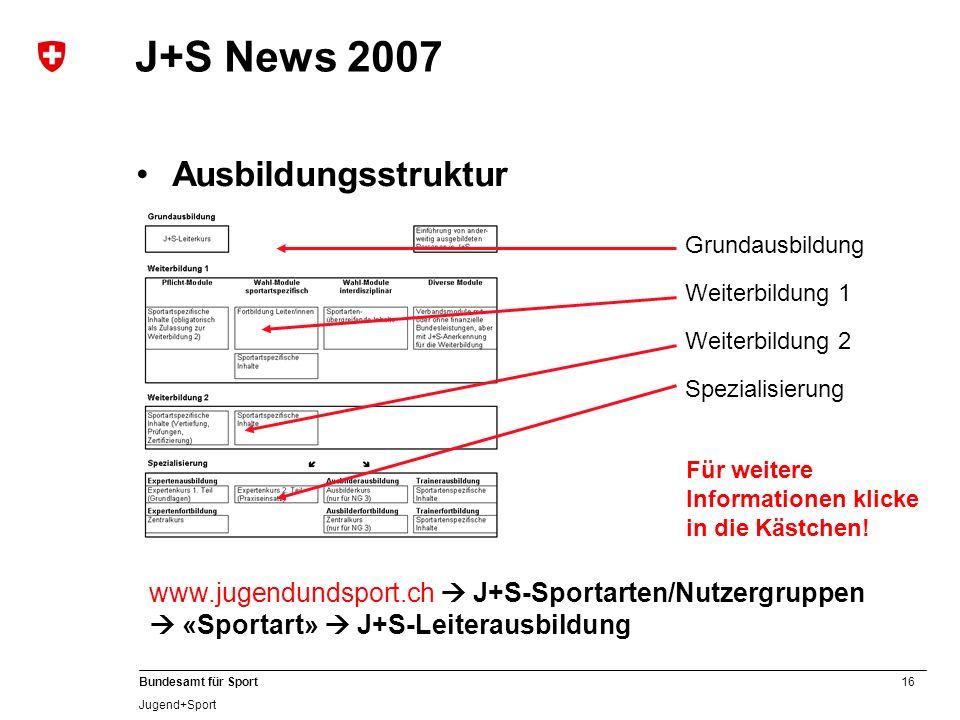 16 Bundesamt für Sport Jugend+Sport J+S News 2007 Ausbildungsstruktur Weiterbildung 1 Weiterbildung 2 Spezialisierung Grundausbildung Für weitere Info