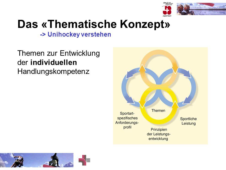 Das «Thematische Konzept» -> Unihockey verstehen Themen zur Entwicklung der individuellen Handlungskompetenz