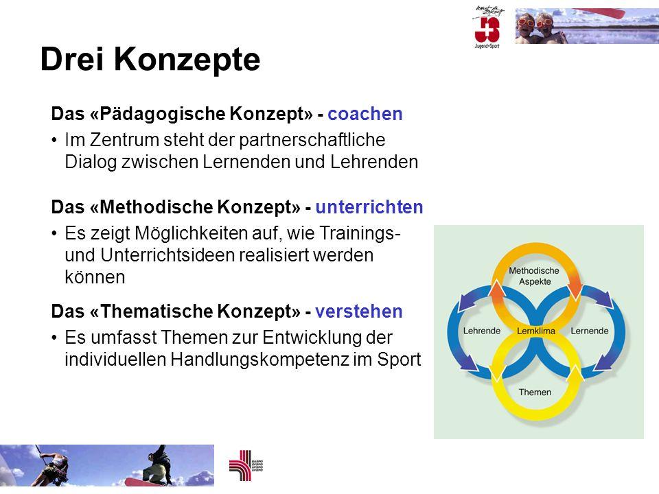 Drei Konzepte Das «Pädagogische Konzept» - coachen Im Zentrum steht der partnerschaftliche Dialog zwischen Lernenden und Lehrenden Das «Methodische Ko