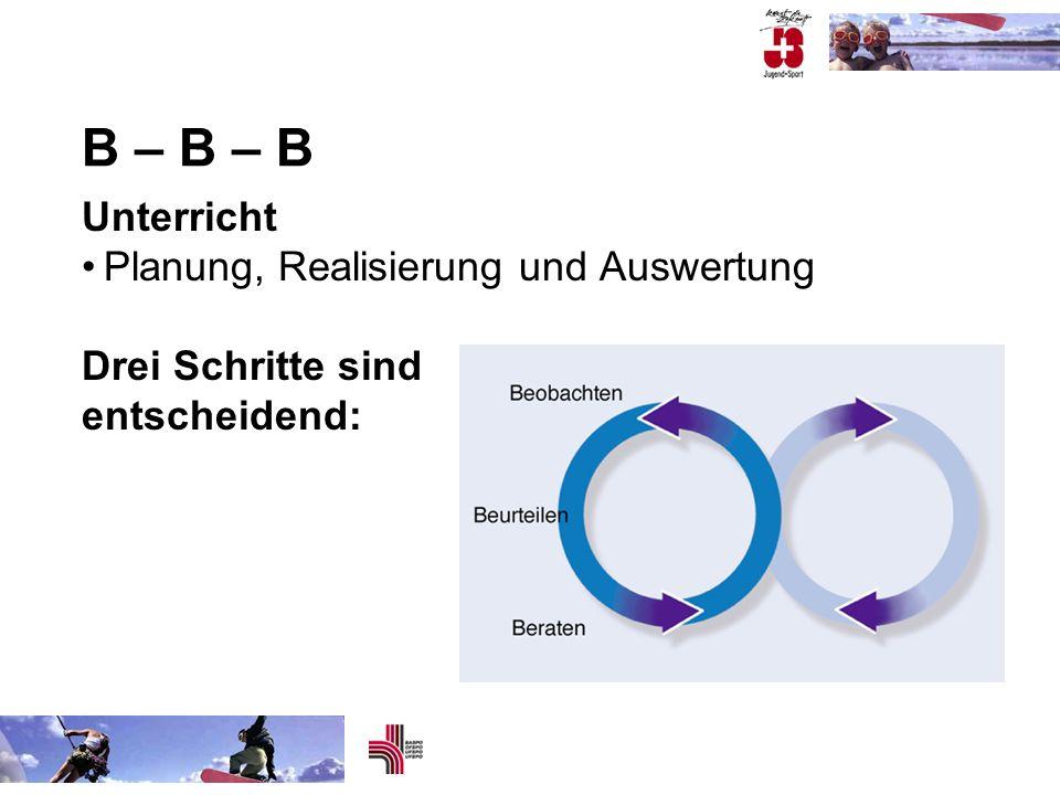 B – B – B Unterricht Planung, Realisierung und Auswertung Drei Schritte sind entscheidend: