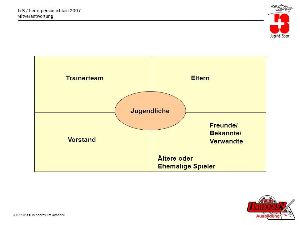 J+S / Leiterpersönlichkeit 2007 Mitverantwortung 2007 SwissUnihockey / m.antonelli Trainerteam Vorstand Eltern Ältere oder Ehemalige Spieler Freunde/ Bekannte/ Verwandte Jugendliche