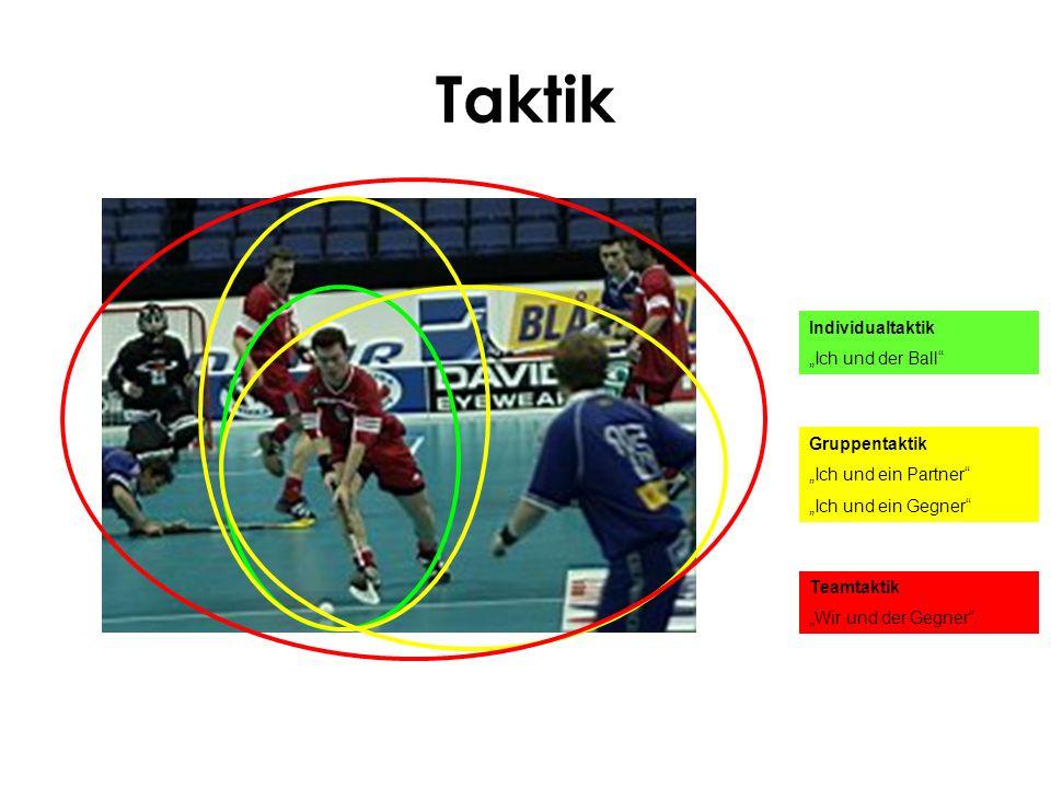 Taktik Individualtaktik Ich und der Ball Gruppentaktik Ich und ein Partner Ich und ein Gegner Teamtaktik Wir und der Gegner