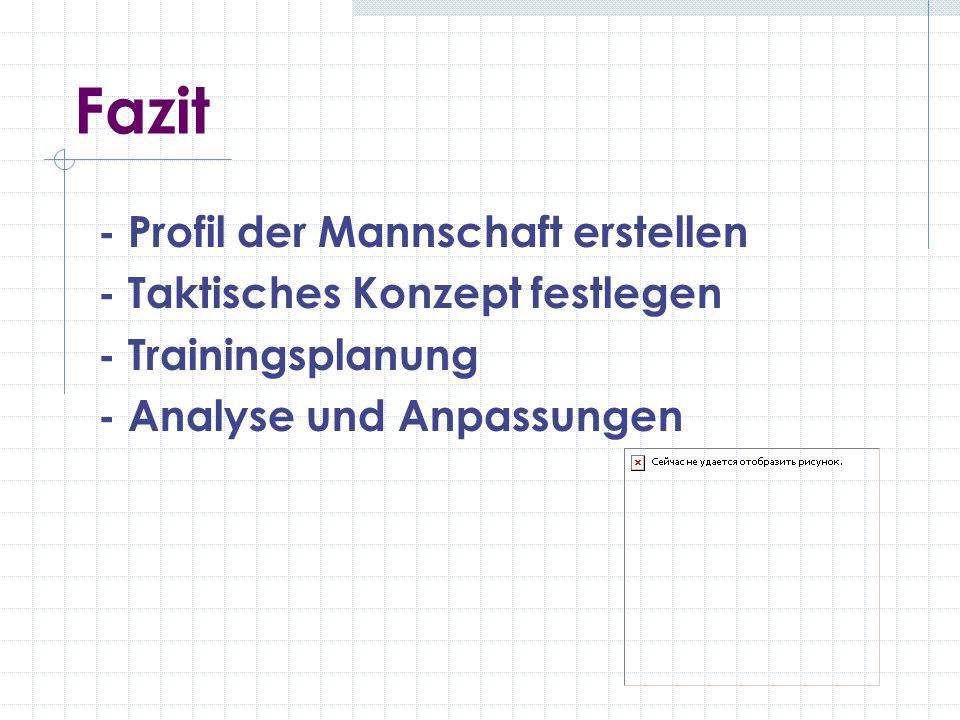 Fazit - Profil der Mannschaft erstellen - Taktisches Konzept festlegen - Trainingsplanung - Analyse und Anpassungen