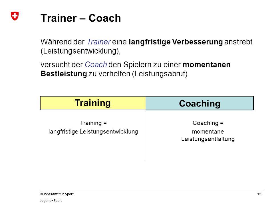 12 Bundesamt für Sport Jugend+Sport Trainer – Coach Während der Trainer eine langfristige Verbesserung anstrebt (Leistungsentwicklung), versucht der Coach den Spielern zu einer momentanen Bestleistung zu verhelfen (Leistungsabruf).