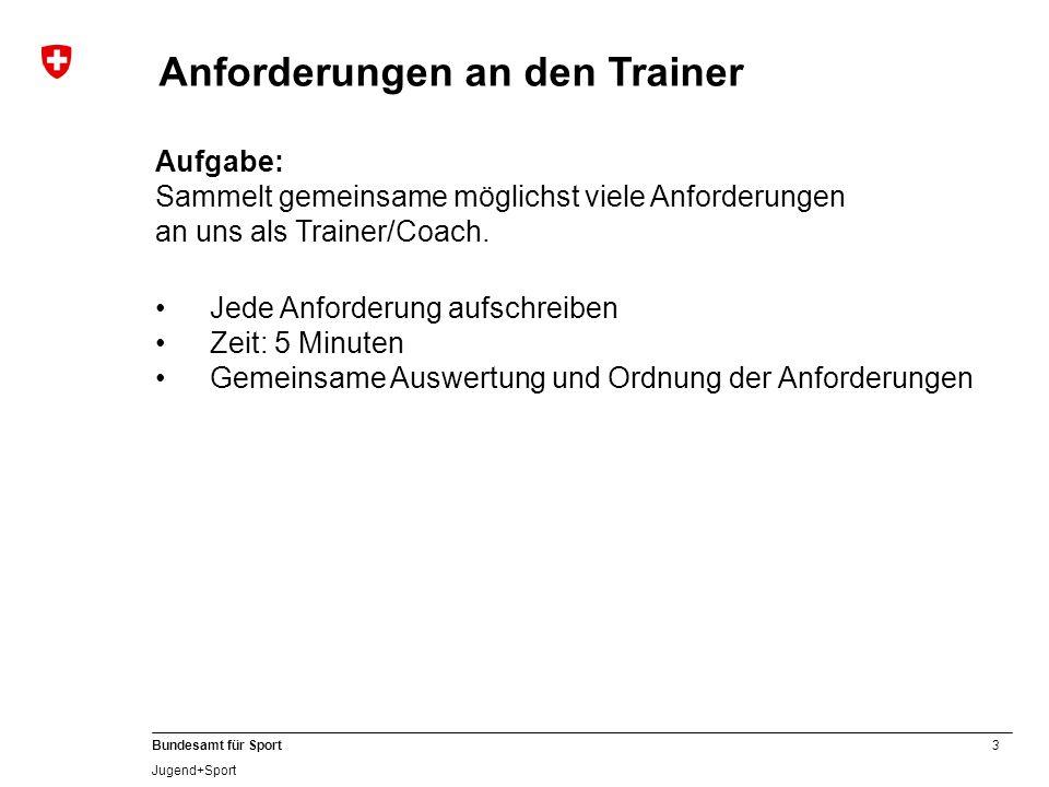 3 Bundesamt für Sport Jugend+Sport Anforderungen an den Trainer Aufgabe: Sammelt gemeinsame möglichst viele Anforderungen an uns als Trainer/Coach.