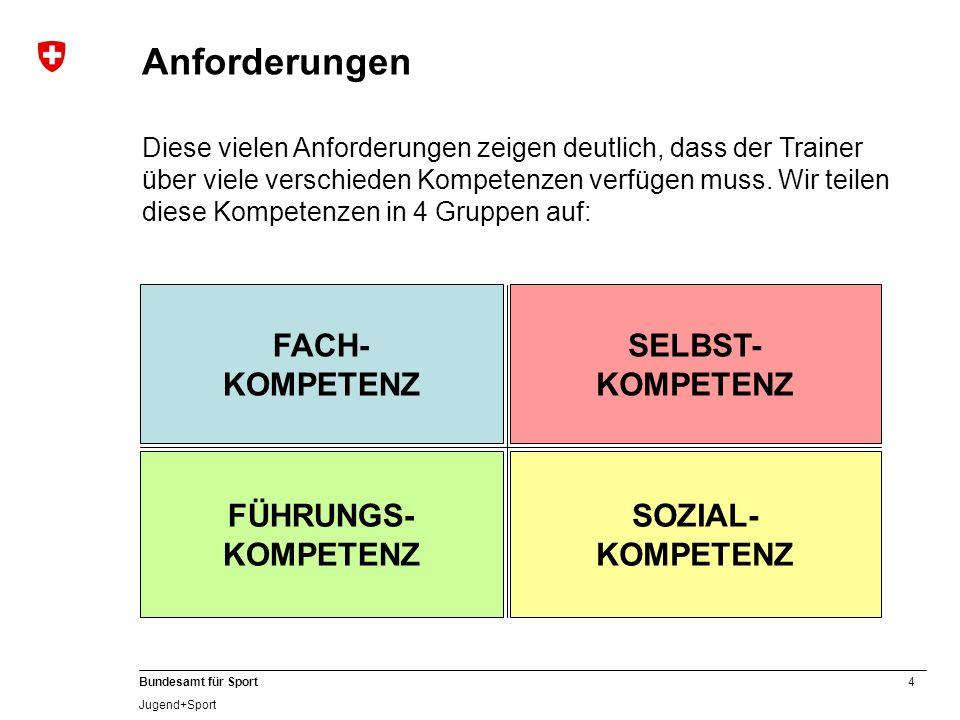 4 Bundesamt für Sport Jugend+Sport Anforderungen Diese vielen Anforderungen zeigen deutlich, dass der Trainer über viele verschieden Kompetenzen verfügen muss.