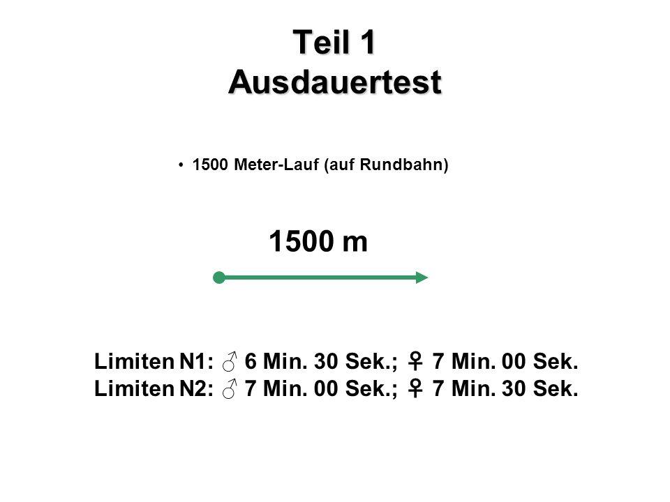 Teil 1 Ausdauertest 1500 m Limiten N1: 6 Min. 30 Sek.; 7 Min.