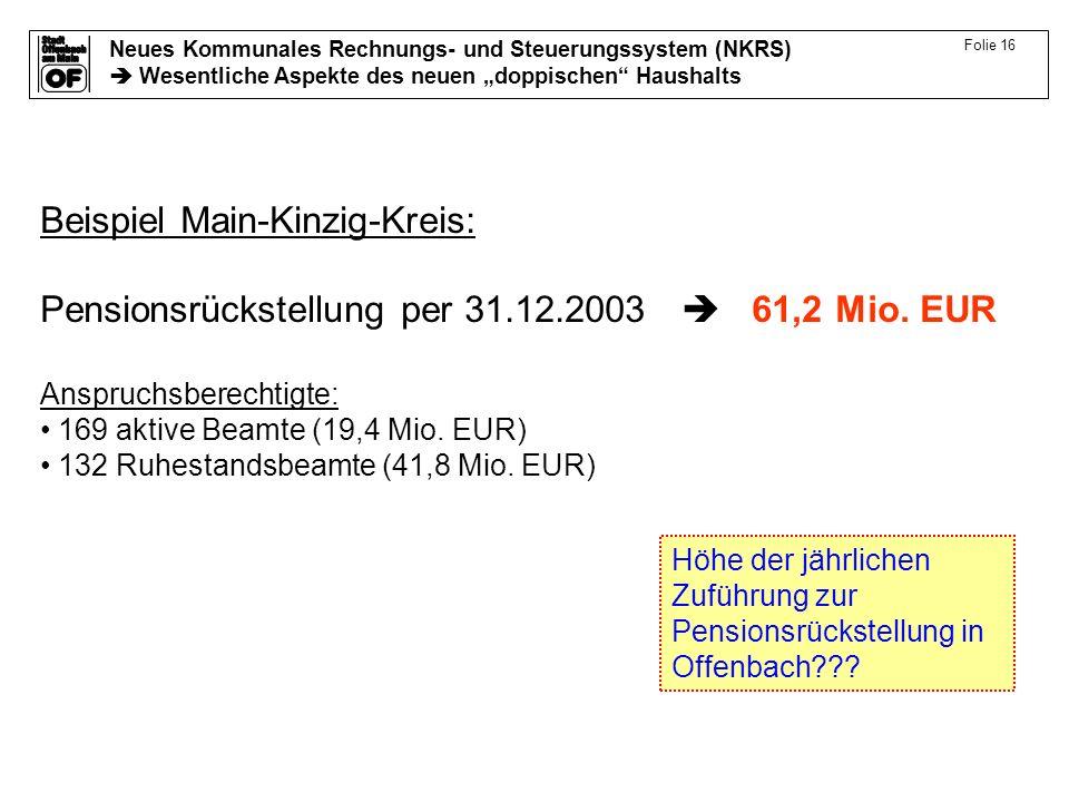 Neues Kommunales Rechnungs- und Steuerungssystem (NKRS) Wesentliche Aspekte des neuen doppischen Haushalts Folie 16 Beispiel Main-Kinzig-Kreis: Pensionsrückstellung per 31.12.2003 61,2 Mio.