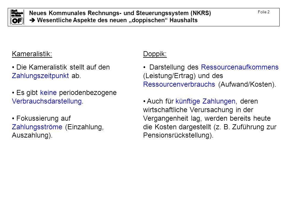 Neues Kommunales Rechnungs- und Steuerungssystem (NKRS) Wesentliche Aspekte des neuen doppischen Haushalts Folie 2 Doppik: Darstellung des Ressourcenaufkommens (Leistung/Ertrag) und des Ressourcenverbrauchs (Aufwand/Kosten).