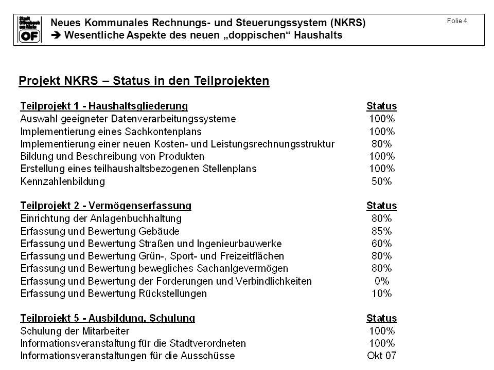 Neues Kommunales Rechnungs- und Steuerungssystem (NKRS) Wesentliche Aspekte des neuen doppischen Haushalts Folie 5 Die Gliederung des Haushalts wird sich erheblich ändern.