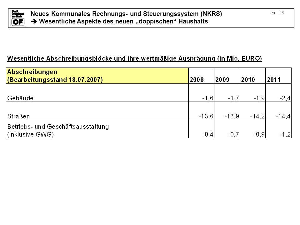 Neues Kommunales Rechnungs- und Steuerungssystem (NKRS) Wesentliche Aspekte des neuen doppischen Haushalts Folie 6