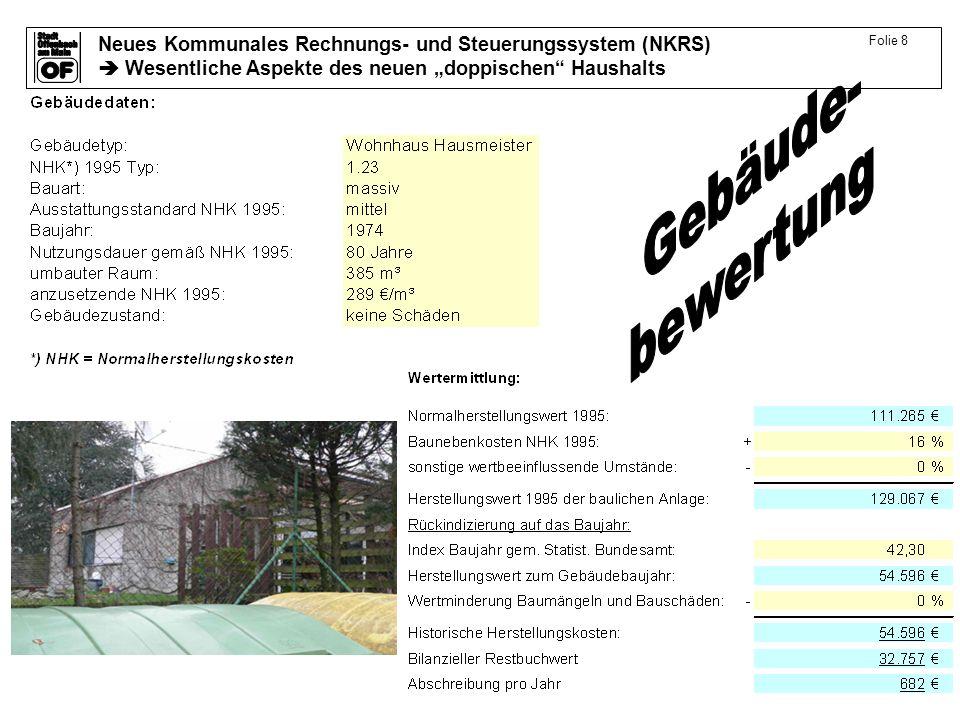 Neues Kommunales Rechnungs- und Steuerungssystem (NKRS) Wesentliche Aspekte des neuen doppischen Haushalts Folie 8