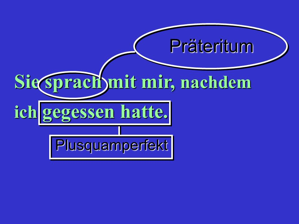 Präteritum Plusquamperfekt Sie sprach mit mir, nachdem ich gegessen hatte.