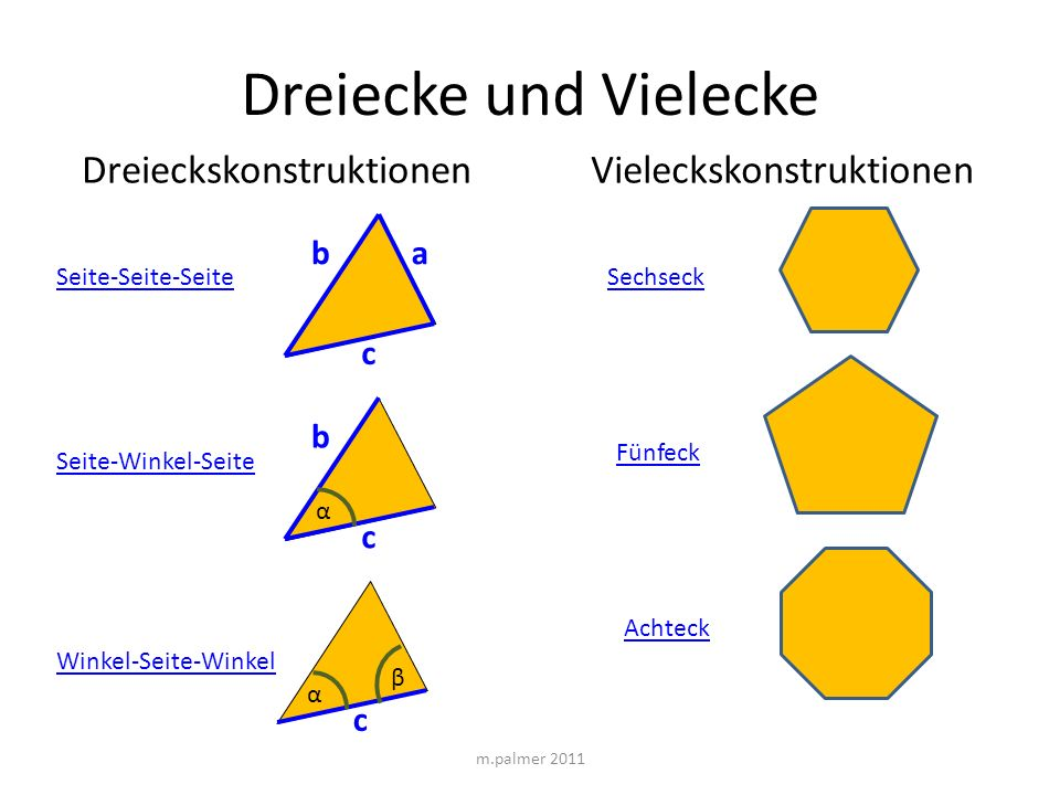 Dreiecke und Vielecke m.palmer 2011 DreieckskonstruktionenVieleckskonstruktionen Seite-Seite-Seite Seite-Winkel-Seite Winkel-Seite-Winkel Sechseck Ach