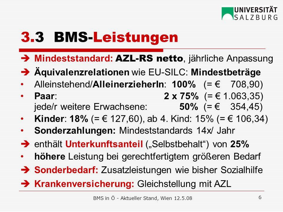 BMS in Ö - Aktueller Stand, Wien 12.5.08 6 3.3 BMS-Leistungen Mindeststandard: AZL-RS netto, jährliche Anpassung Äquivalenzrelationen wie EU-SILC: Min