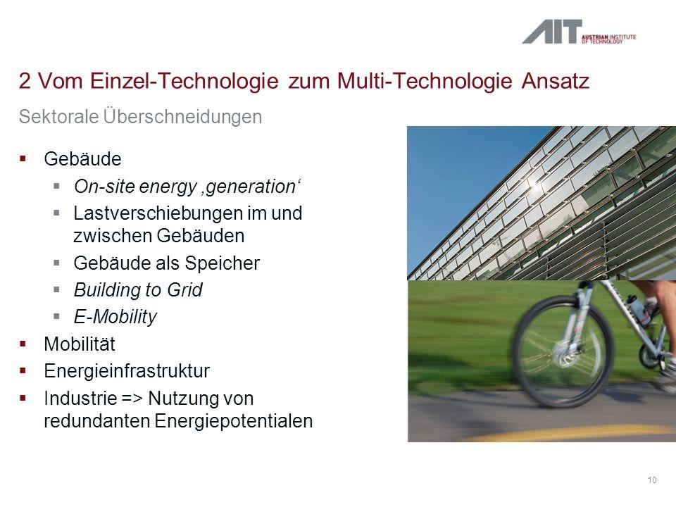 2 Vom Einzel-Technologie zum Multi-Technologie Ansatz Sektorale Überschneidungen 10 Gebäude On-site energy generation Lastverschiebungen im und zwisch