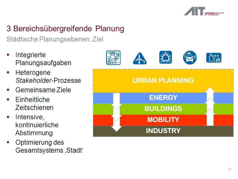 3 Bereichsübergreifende Planung 11 Integrierte Planungsaufgaben Heterogene Stakeholder-Prozesse Gemeinsame Ziele Einheitliche Zeitschienen Intensive,