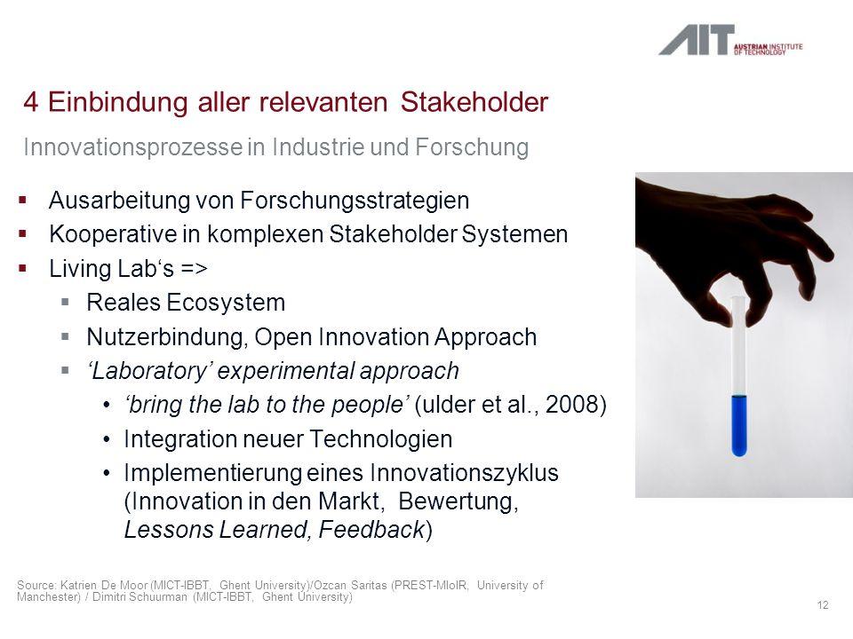 4 Einbindung aller relevanten Stakeholder Innovationsprozesse in Industrie und Forschung 12 Ausarbeitung von Forschungsstrategien Kooperative in kompl