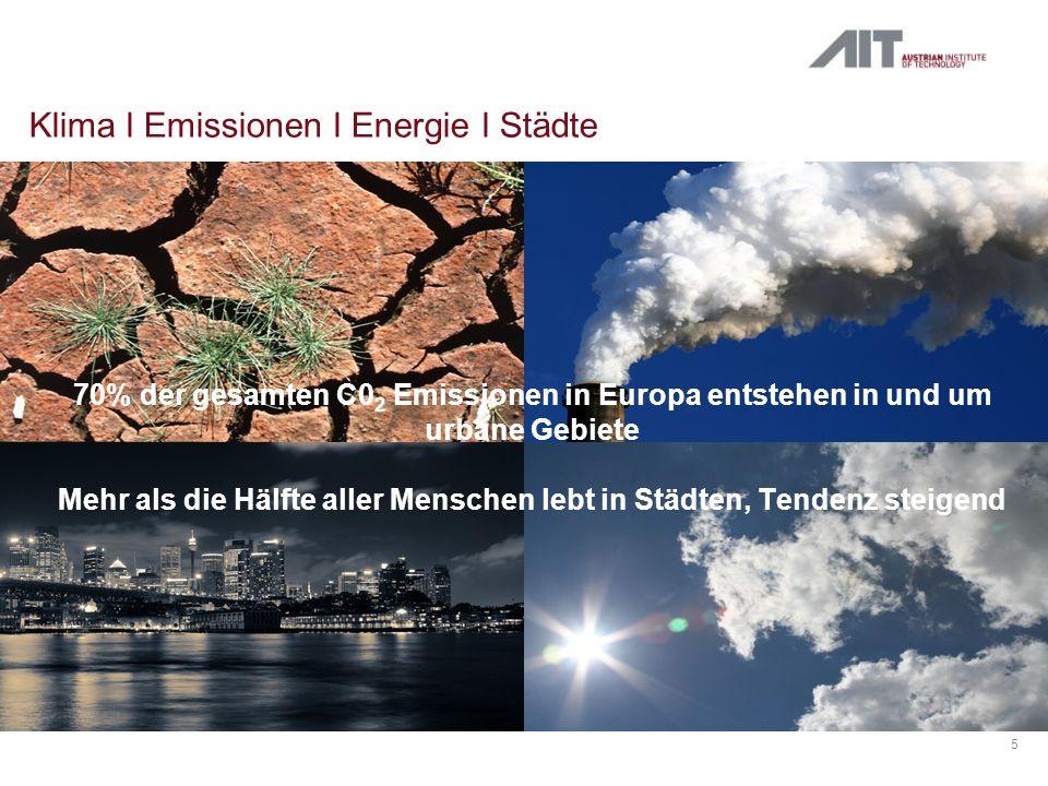 Klima l Emissionen l Energie l Städte 5 70% der gesamten C0 2 Emissionen in Europa entstehen in und um urbane Gebiete Mehr als die Hälfte aller Mensch