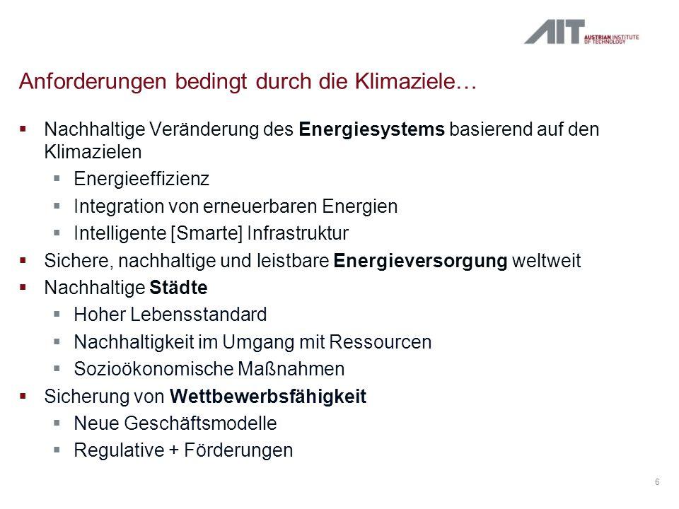 Anforderungen bedingt durch die Klimaziele… Nachhaltige Veränderung des Energiesystems basierend auf den Klimazielen Energieeffizienz Integration von