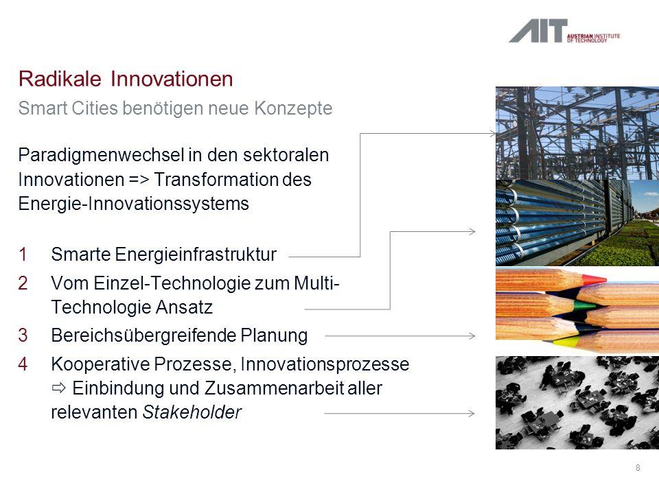 Radikale Innovationen 1Smarte Energieinfrastruktur 2Vom Einzel-Technologie zum Multi- Technologie Ansatz 3Bereichsübergreifende Planung 4Kooperative P