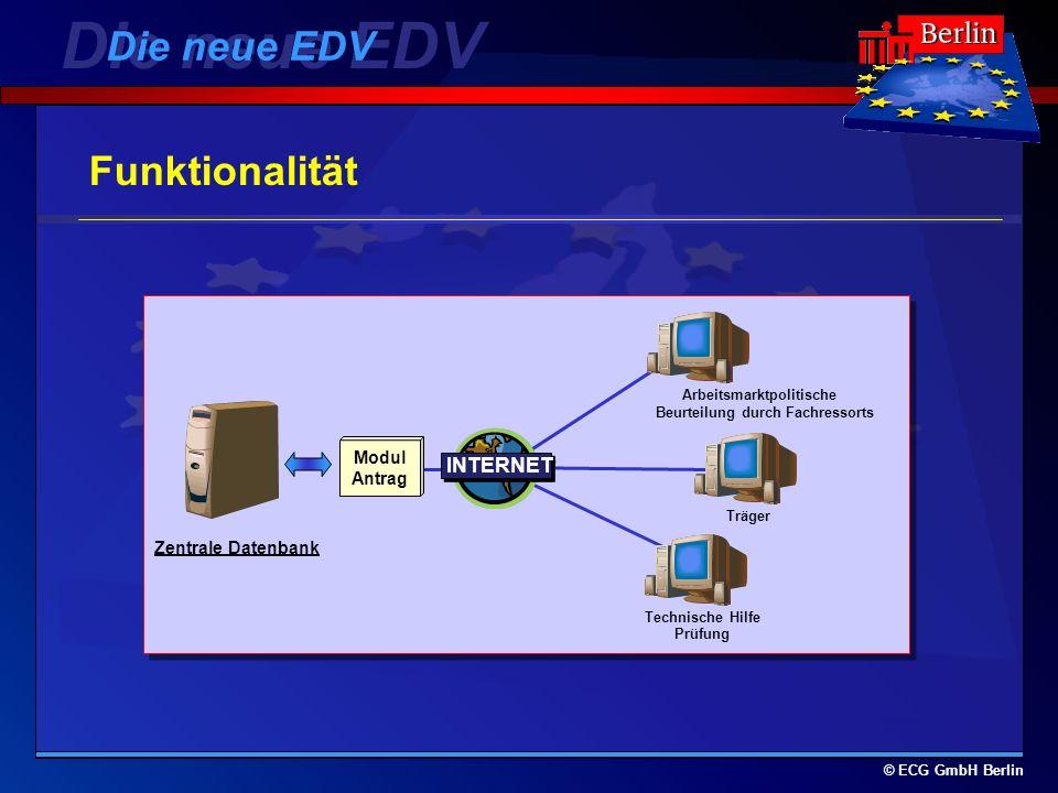 © ECG GmbH Berlin Funktionalität Die neue EDV Arbeitsmarktpolitische Beurteilung durch Fachressorts Technische Hilfe Prüfung Träger Zentrale Datenbank INTERNET Modul Antrag