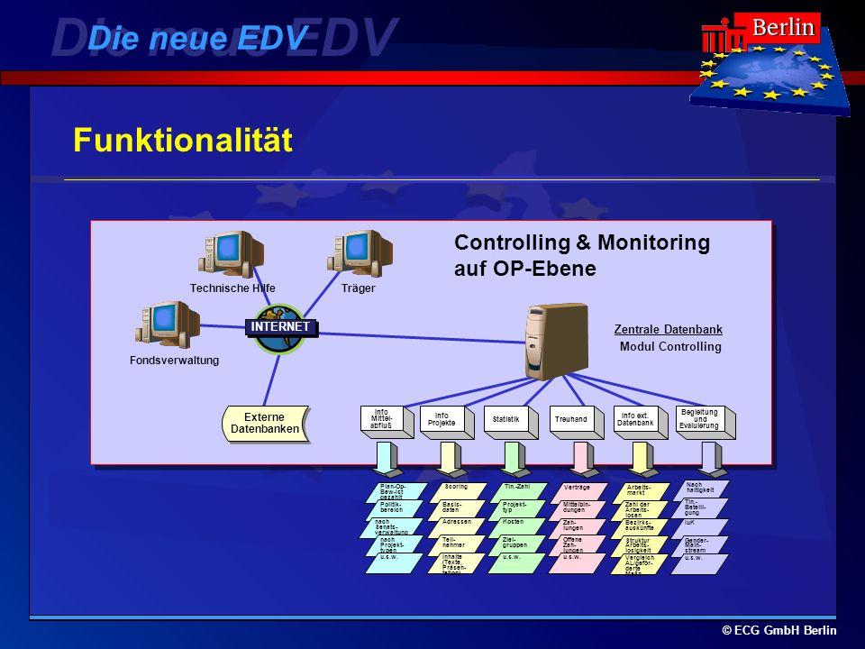 © ECG GmbH Berlin Zentrale Datenbank Modul Controlling Träger Fondsverwaltung Externe Datenbanken INTERNET Technische Hilfe Controlling & Monitoring auf OP-Ebene Funktionalität Die neue EDV