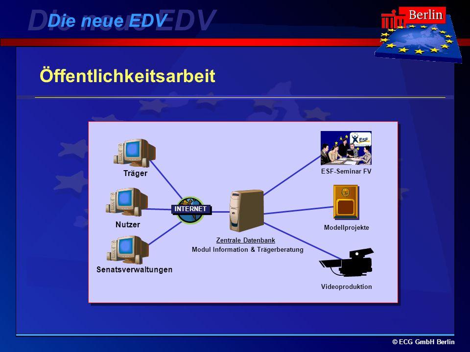 © ECG GmbH Berlin Öffentlichkeitsarbeit Die neue EDV Zentrale Datenbank Modul Information & Trägerberatung Träger Senatsverwaltungen INTERNET Nutzer ESF-Seminar FV Modellprojekte Videoproduktion