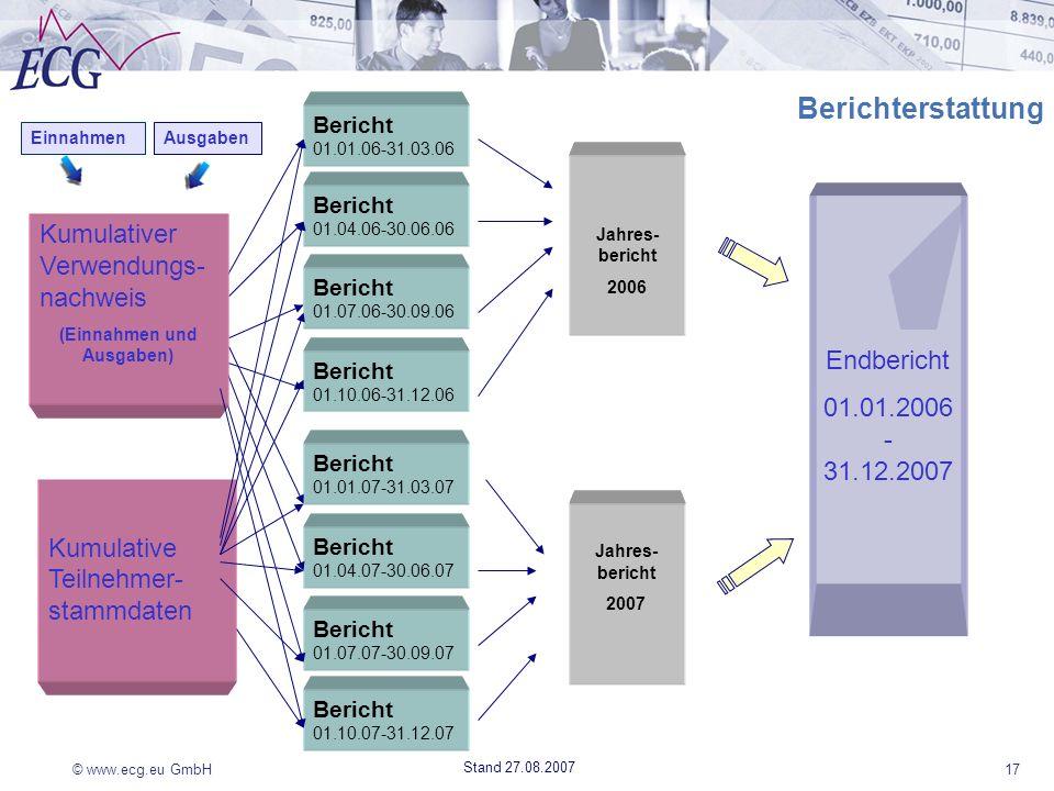 © www.ecg.eu GmbH17 Stand 27.08.2007 Berichterstattung Kumulative Teilnehmer- stammdaten Bericht 01.01.06-31.03.06 Bericht 01.04.06-30.06.06 Bericht 0