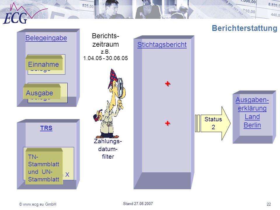 © www.ecg.eu GmbH22 Stand 27.08.2007 Belegeingabe Ausgabe- belege Berichts- zeitraum z.B. 1.04.05 - 30.06.05 Einnahme belege TRS Stichtagsbericht Einn