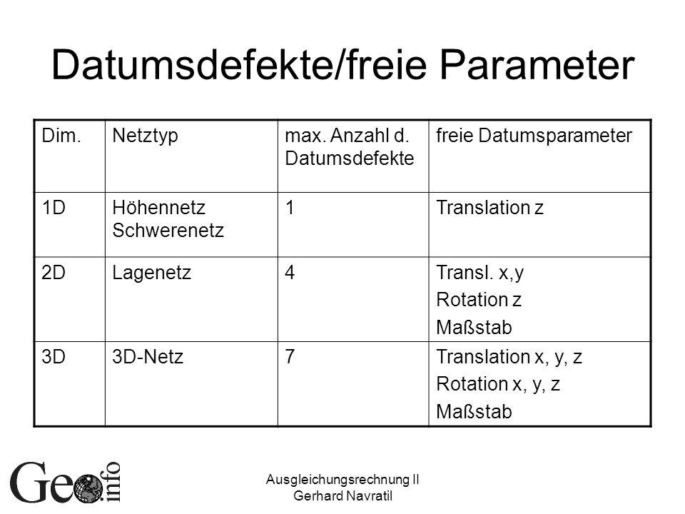 Ausgleichungsrechnung II Gerhard Navratil Datumsdefekte/freie Parameter Dim.Netztypmax. Anzahl d. Datumsdefekte freie Datumsparameter 1DHöhennetz Schw
