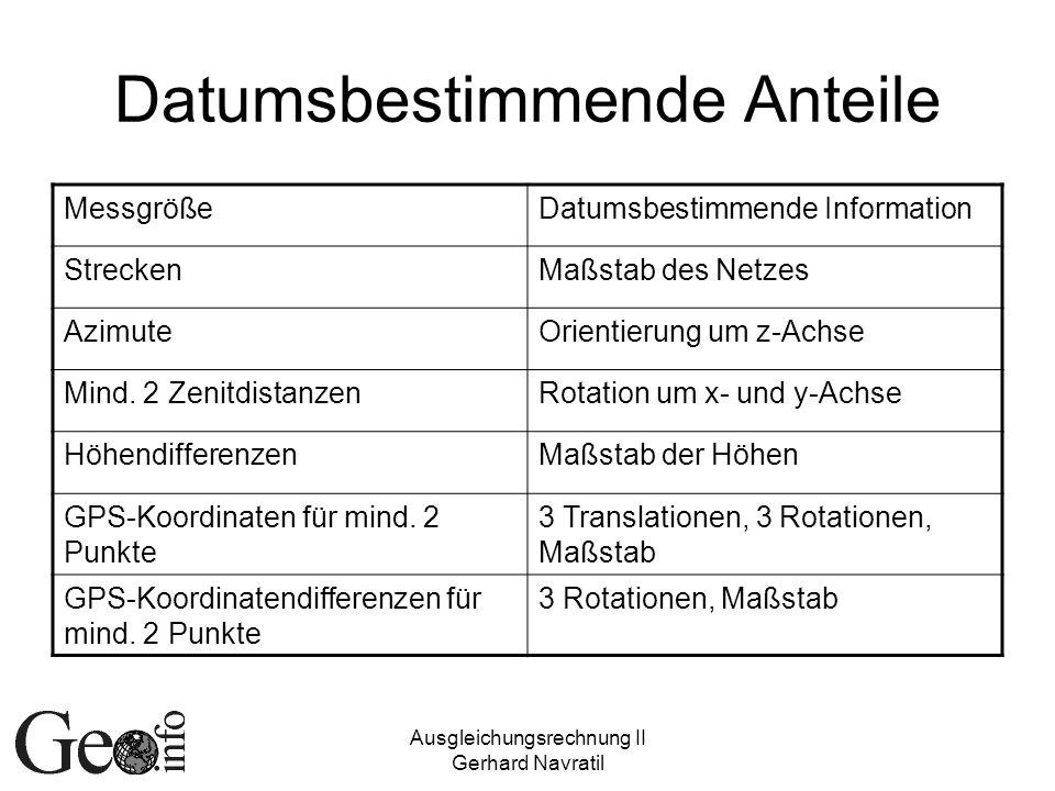 Ausgleichungsrechnung II Gerhard Navratil Datumsbestimmende Anteile MessgrößeDatumsbestimmende Information StreckenMaßstab des Netzes AzimuteOrientierung um z-Achse Mind.