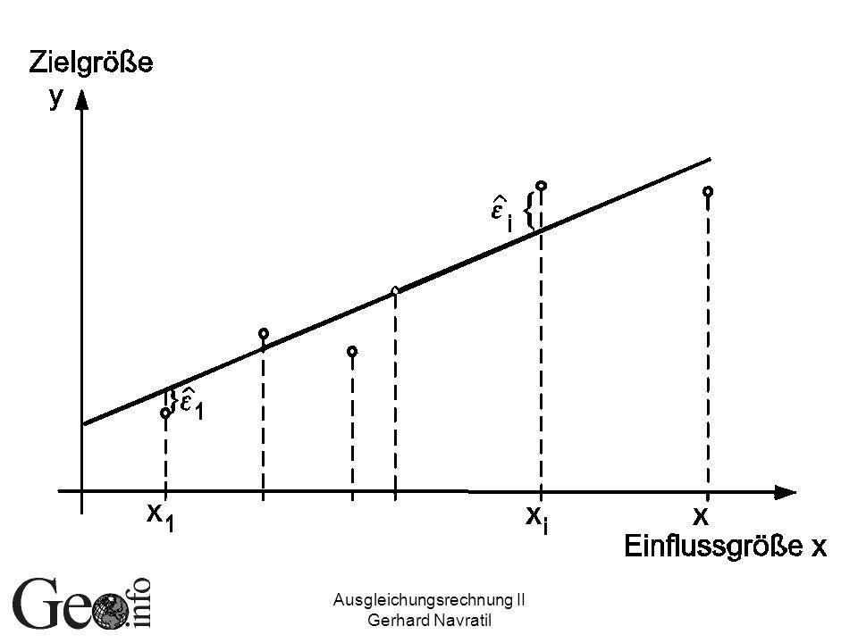 Ausgleichungsrechnung II Gerhard Navratil Lineare Regression (2) Stochastisches Modell Damit Gewichtsmatrix Einheitsmatrix (Annahme Beobachtungen gleich genau und unkorreliert) Parameter nach Methode der kleinsten Quadrate bestimmt, also T min Lösung: