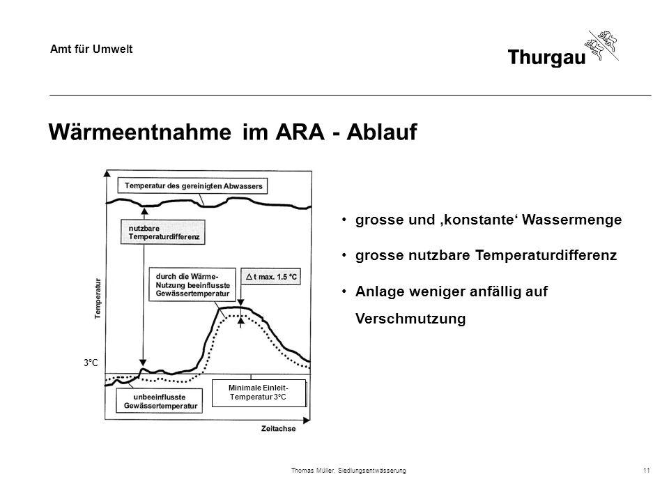Amt für Umwelt Thomas Müller, Siedlungsentwässerung11 Wärmeentnahme im ARA - Ablauf grosse und konstante Wassermenge grosse nutzbare Temperaturdiffere