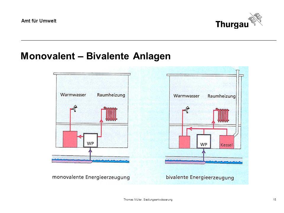 Amt für Umwelt Thomas Müller, Siedlungsentwässerung15 Monovalent – Bivalente Anlagen