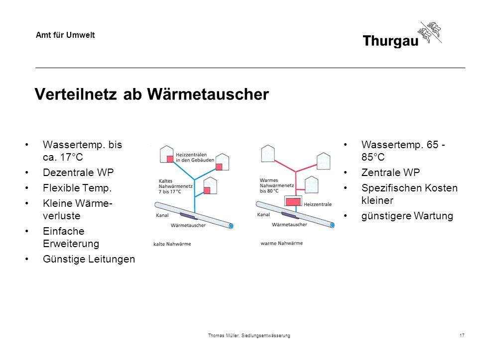 Amt für Umwelt Thomas Müller, Siedlungsentwässerung17 Verteilnetz ab Wärmetauscher Wassertemp. bis ca. 17°C Dezentrale WP Flexible Temp. Kleine Wärme-