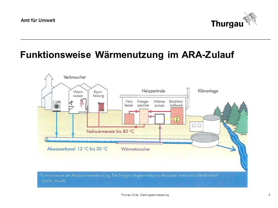 Amt für Umwelt Thomas Müller, Siedlungsentwässerung6 Funktionsweise Wärmenutzung im ARA-Zulauf