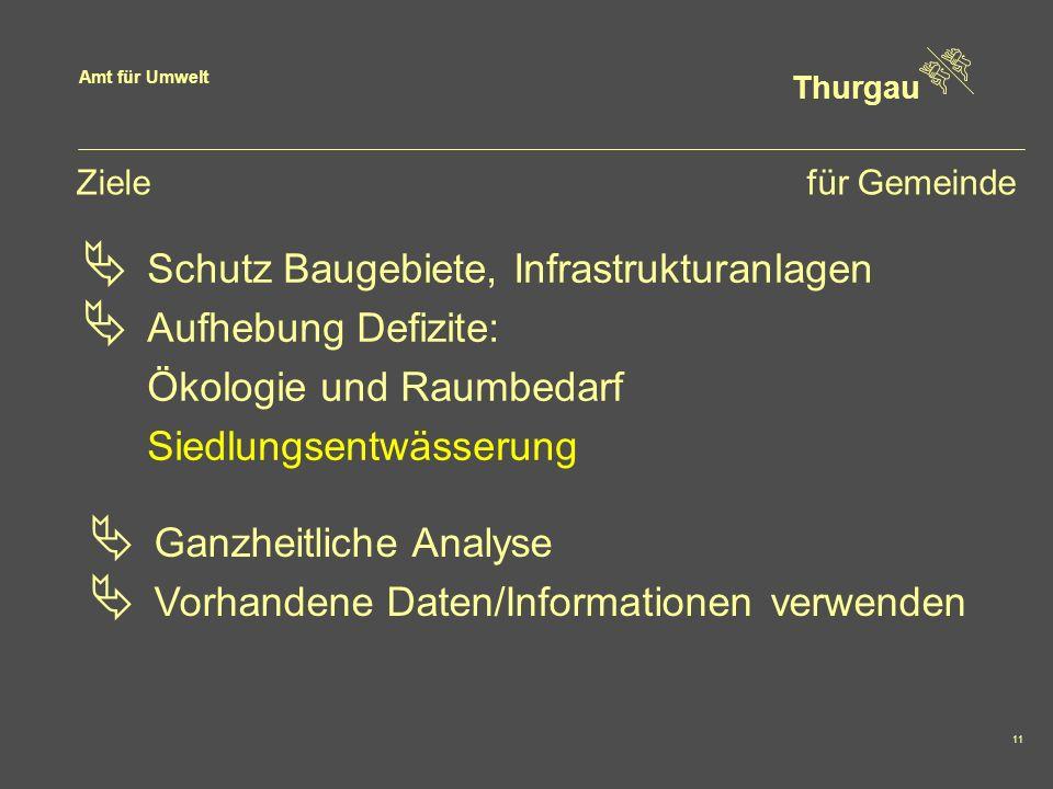 Amt für Umwelt Thurgau 11 Zielefür Gemeinde Schutz Baugebiete, Infrastrukturanlagen Aufhebung Defizite: Ökologie und Raumbedarf Siedlungsentwässerung
