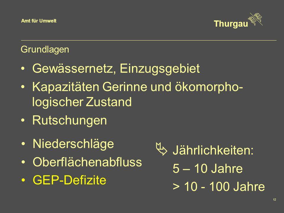 Amt für Umwelt Thurgau 12 Grundlagen Gewässernetz, Einzugsgebiet Kapazitäten Gerinne und ökomorpho- logischer Zustand Rutschungen Niederschläge Oberfl
