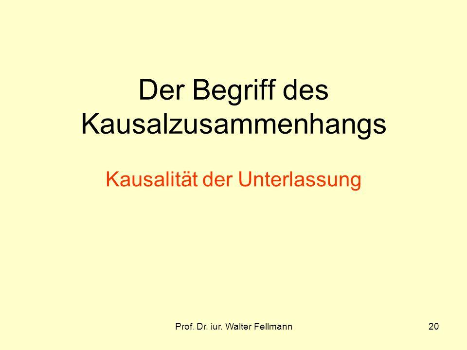 Prof. Dr. iur. Walter Fellmann20 Der Begriff des Kausalzusammenhangs Kausalität der Unterlassung