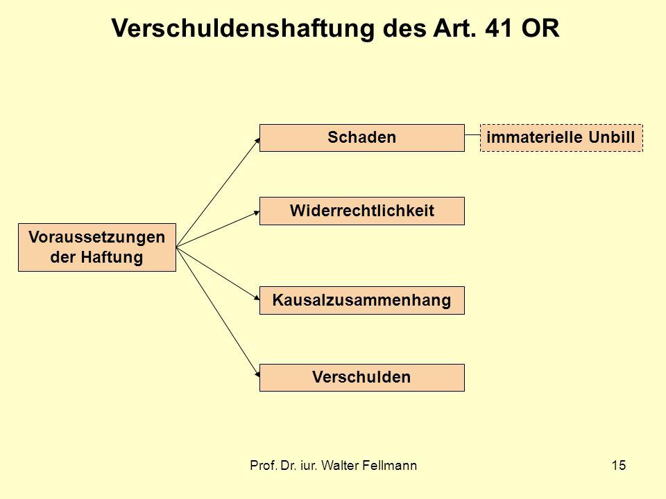 Prof. Dr. iur. Walter Fellmann15 Voraussetzungen der Haftung Verschuldenshaftung des Art. 41 OR Schaden Widerrechtlichkeit Kausalzusammenhang Verschul