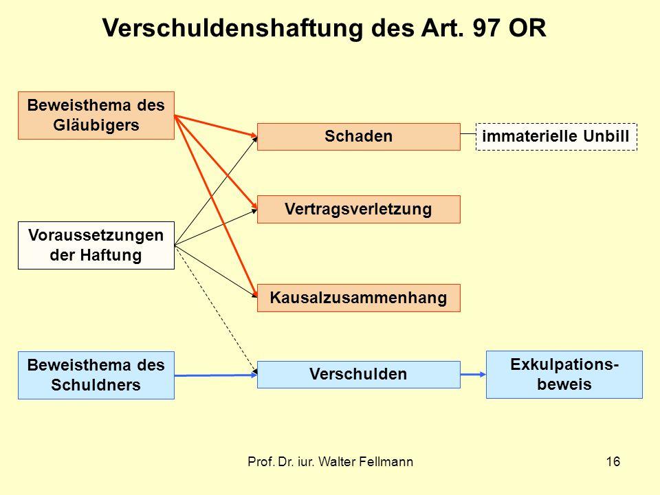 Prof. Dr. iur. Walter Fellmann16 Voraussetzungen der Haftung Verschuldenshaftung des Art. 97 OR Schaden Vertragsverletzung Kausalzusammenhang Verschul